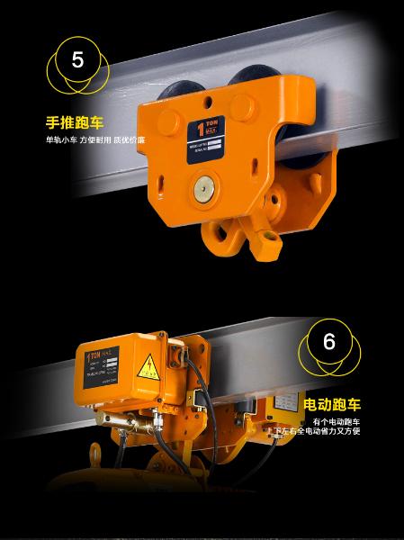 RM Electric Chain Hoists42-3.jpg