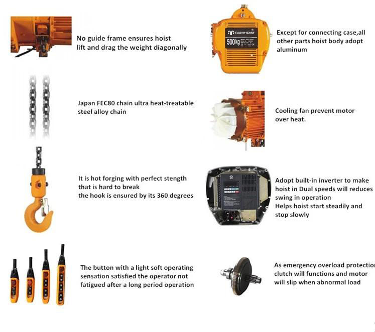 High Quality and Professional Supplier of(N)RM Electric Chain Hoists6-4.jpg