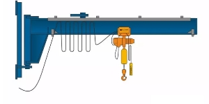 Lifting Equipment Workshop 360 Degree Rotation 2ton Traveling Jib Wall Mounted Cantilever Crane with Hoist