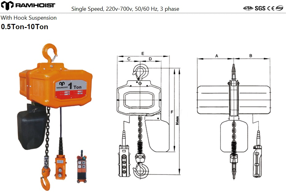 Expert Supplier of HHB Electric Chain Hoist1-23.jpg