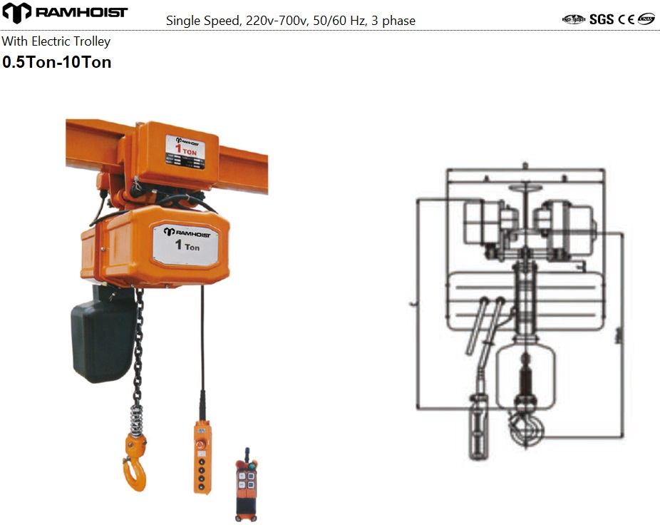 Expert Supplier of HHB Electric Chain Hoist1-24.jpg