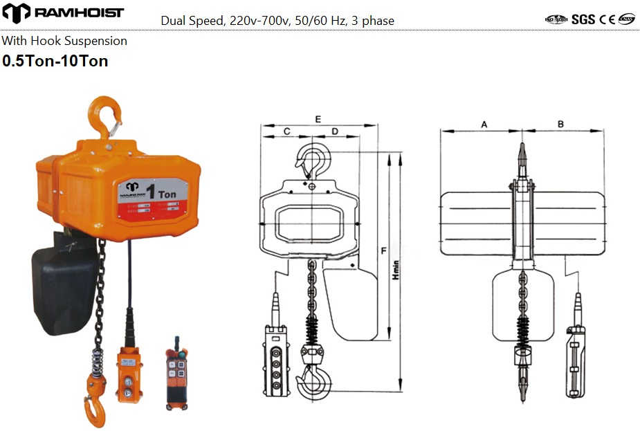 Expert Supplier of HHB Electric Chain Hoist1-25.jpg