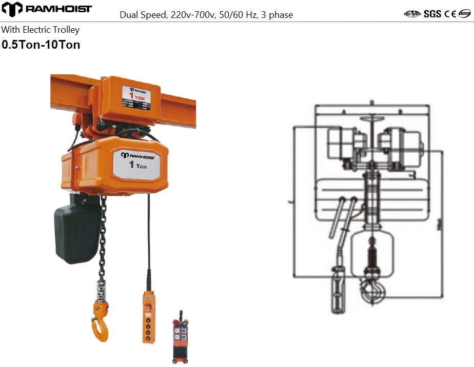 Expert Supplier of HHB Electric Chain Hoist1-26.jpg