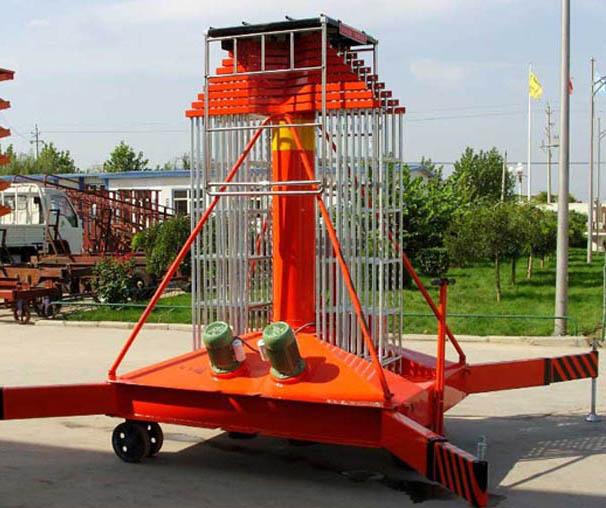 China Telescopic Cylinder Platforms manufacturers5.jpg