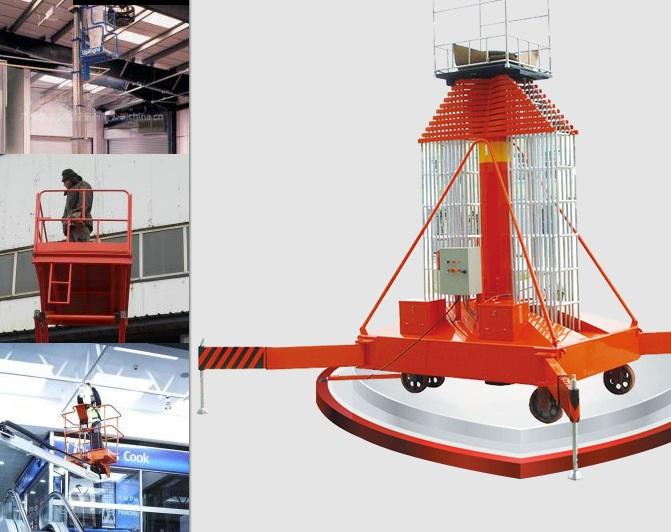 China Telescopic Cylinder Platforms manufacturers20.jpg