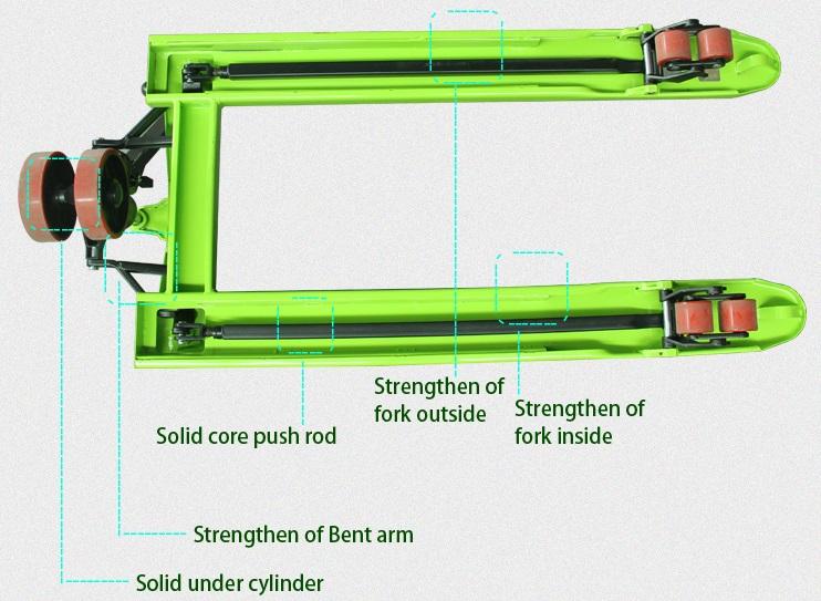 China Hand Pallet Trucks Manufacturers16.jpg