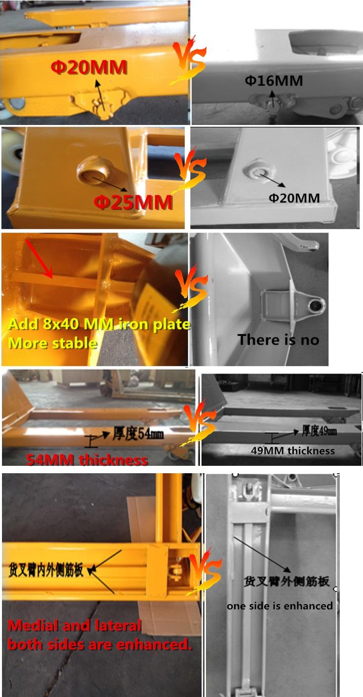 China Hand Pallet Trucks Manufacturers30.jpg