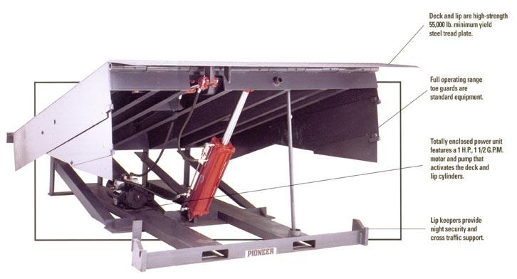 China Hydraulic Stationary Dock Levelers manufacturers35.JPG