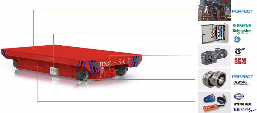 China Railway Electric Transfer Carts Manufacturers30.jpg