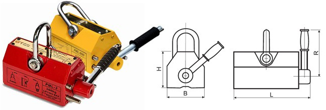 China Permanent Magnetic Lifters manufacturers3.jpg