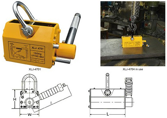 China Permanent Magnetic Lifters manufacturers32.jpg
