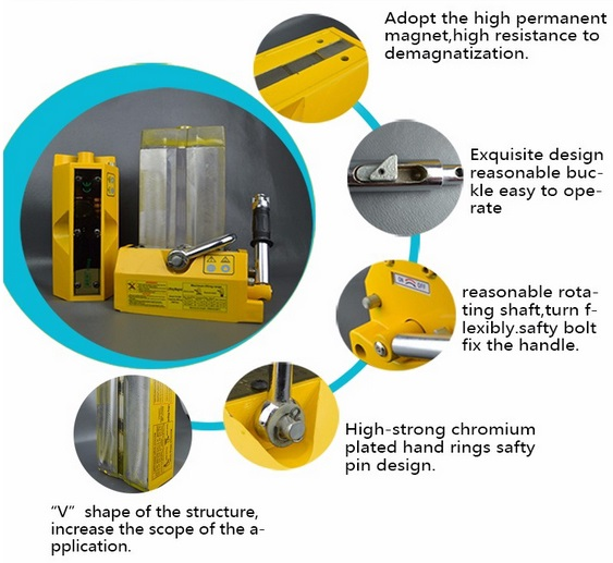 China Permanent Magnetic Lifters manufacturers36.jpg