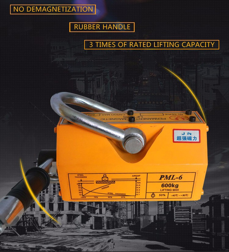 China Permanent Magnetic Lifters manufacturers51.jpg