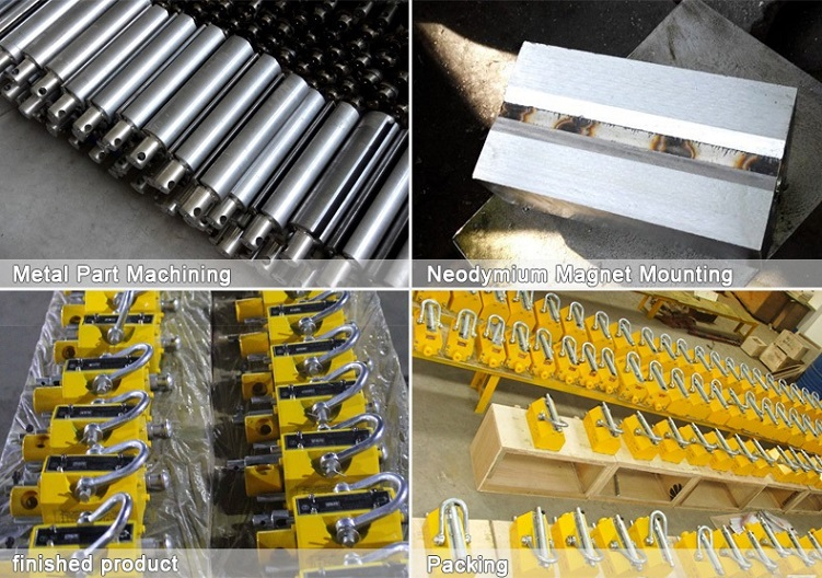 China Permanent Magnetic Lifters manufacturers52.jpg