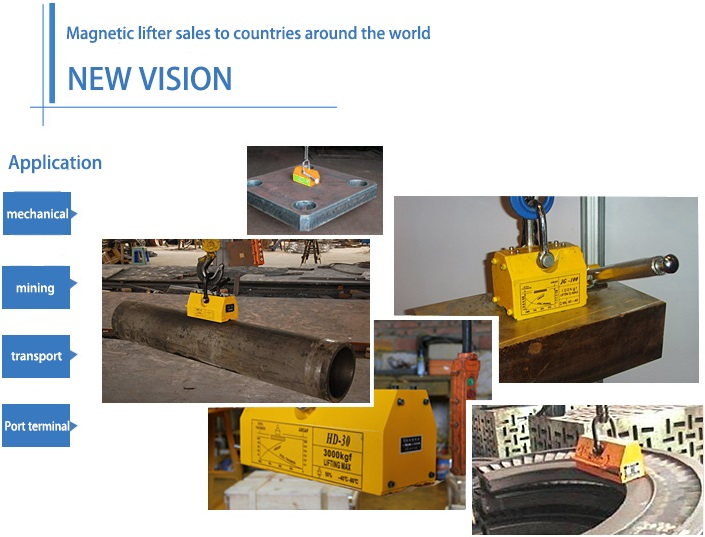 China Permanent Magnetic Lifters manufacturers57.jpg