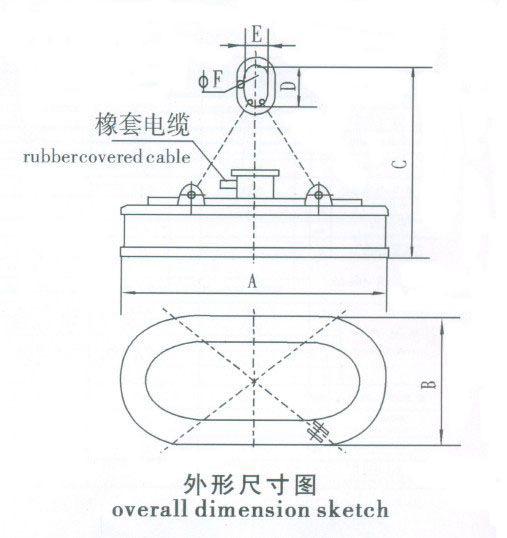China Lifting Electromagnets Manufacturers28.jpg