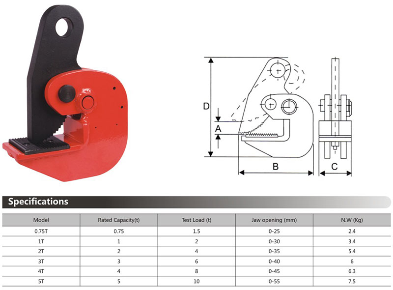 China Lifting Clamps manufacturers17.jpg
