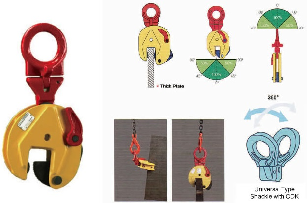 China Lifting Clamps manufacturers21.jpg