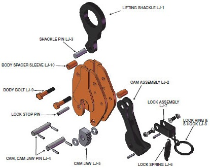 China Lifting Clamps manufacturers37.jpg