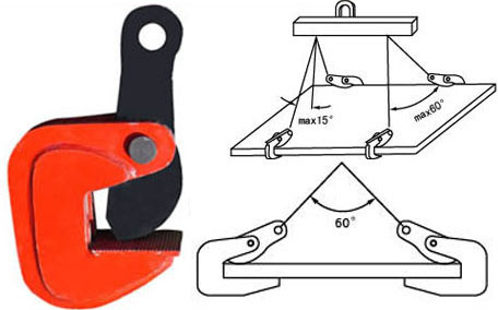 China Lifting Clamps manufacturers1.jpg