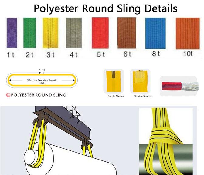 China Round Slings manufacturers28.jpg