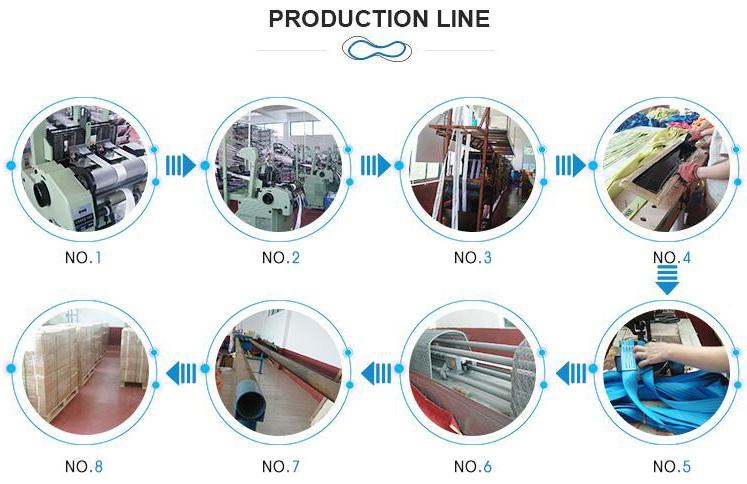 China Webbing Slings manufacturers44.jpg