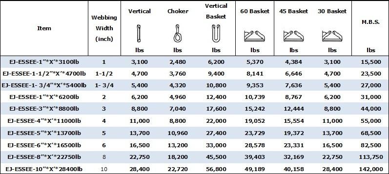 China Webbing Slings manufacturers80.jpg