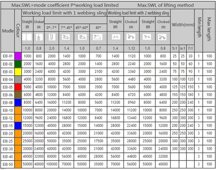 China Webbing Slings manufacturers83.jpg