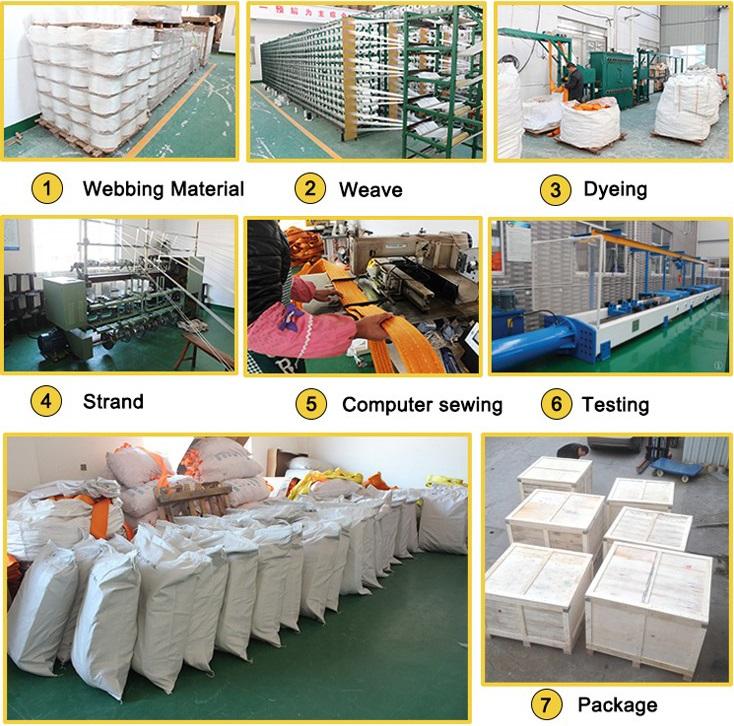 China Webbing Slings manufacturers91.jpg