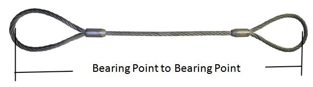 China Wire Rope Slings manufacturers(wire-rope-sling-e-e-bearing-point).jpg