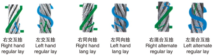 China Wire Rope Slings manufacturers29.jpg