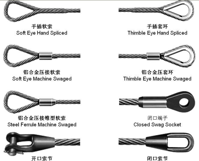 China Wire Rope Slings manufacturers30.jpg