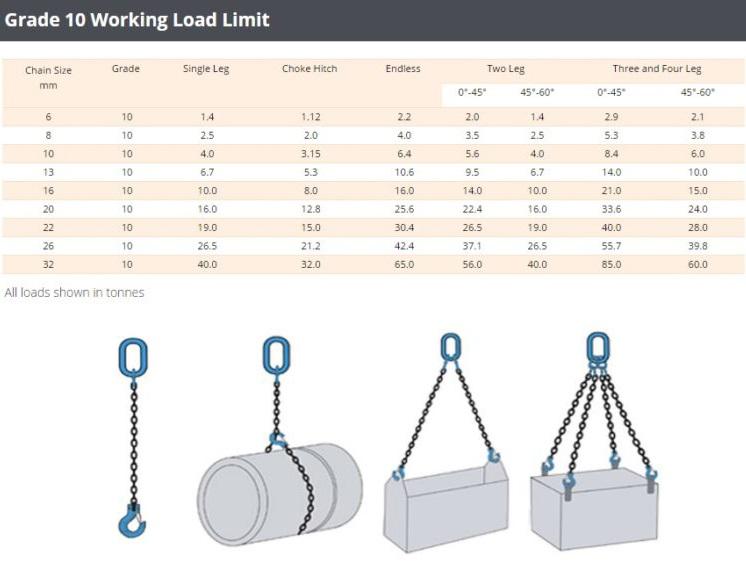 China Chain slings manufacturers(grade-10-768x563).jpg