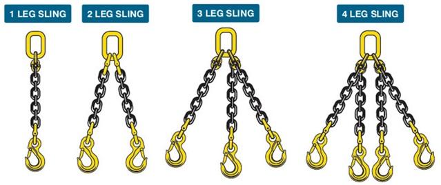 China Chain slings manufacturers40.jpg