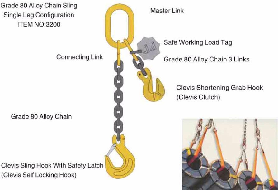 China Chain slings manufacturers45.jpg