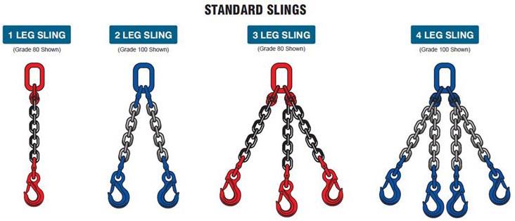China Chain slings manufacturers47.jpg