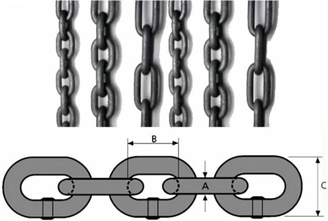 China G80 Alloy Load Chains manufacturers18.jpg