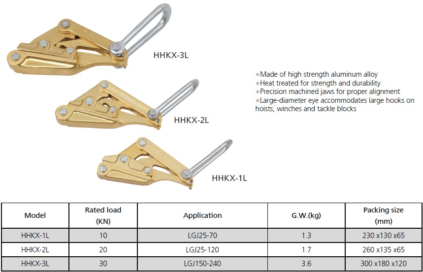 China Wire Rope Grips manufacturers12.jpg