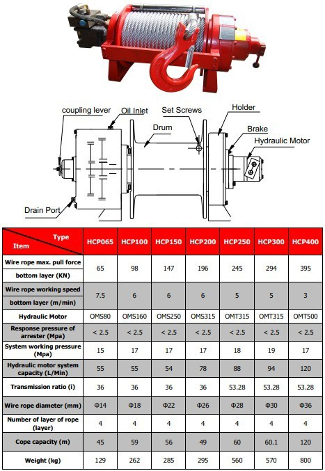 China Hydraulic winches manufacturers14.jpg