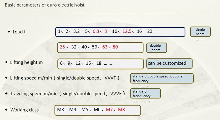 China EU Electric wire rope hoists manufacturers48.jpg
