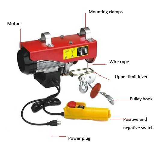 China Mini Electric Wire rope Hoists manufacturers18.jpg